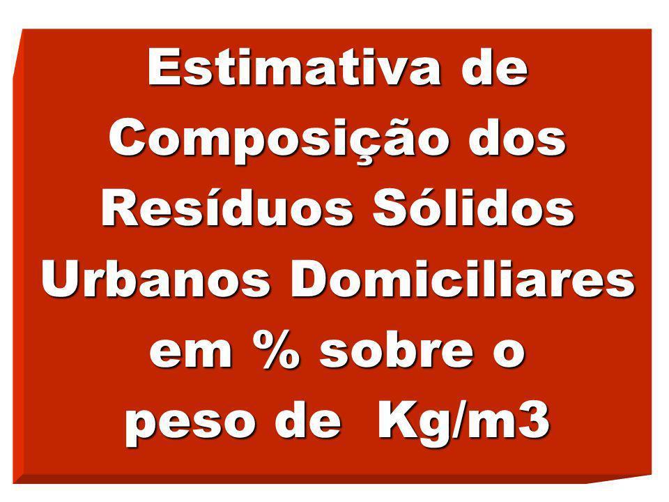 0,700 Kg por habitante A produção média diária de Lixo Sólido Urbano é de: