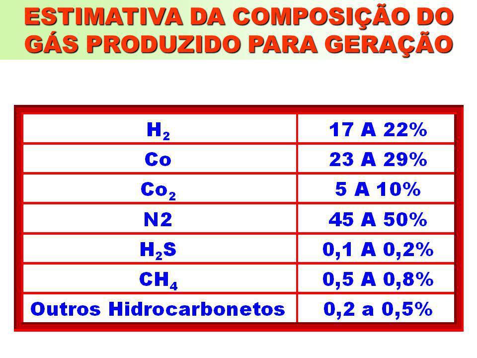 CARACTERÍSTICAS DO LIXO APÓS TRATAMENTO, SECAGEM E PRENSAGEM InodoroImpermeável Não gera problemas de percolação e efluentes Não libera biogás Não é b
