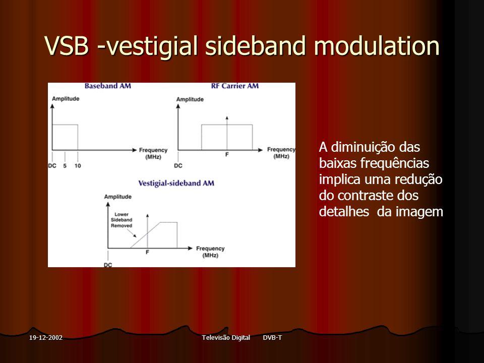 Televisão Digital DVB-T19-12-2002 VSB -vestigial sideband modulation A diminuição das baixas frequências implica uma redução do contraste dos detalhes