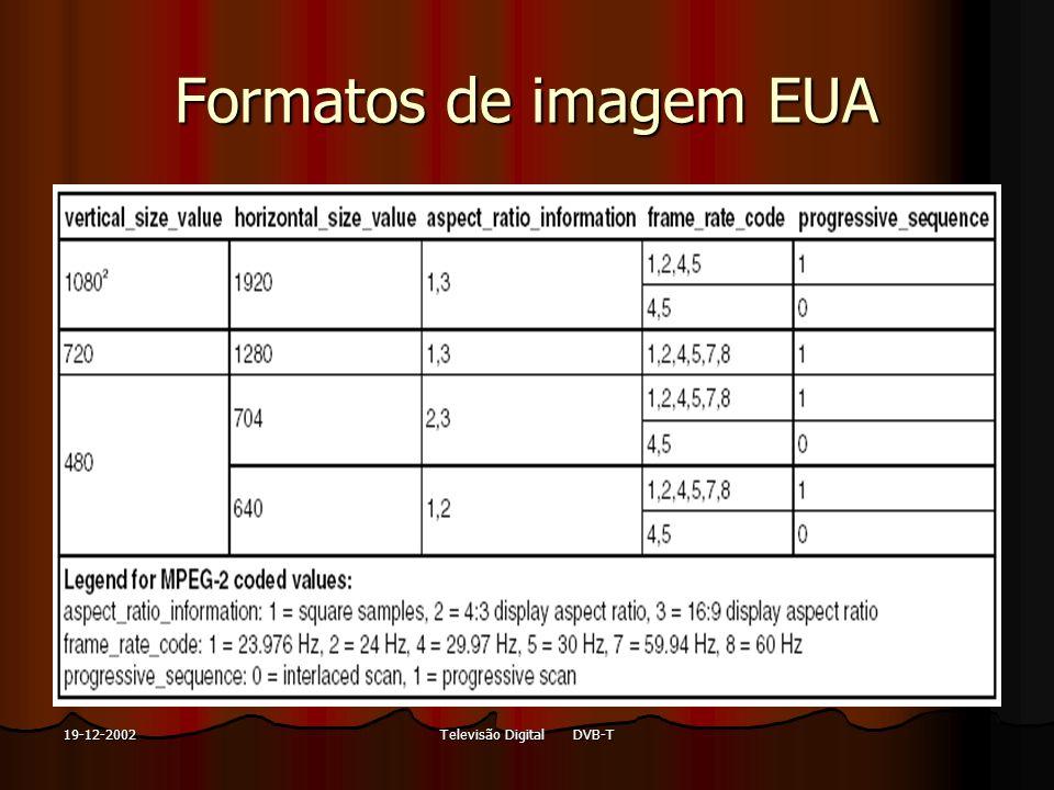 Televisão Digital DVB-T19-12-2002 Formatos de imagem EUA