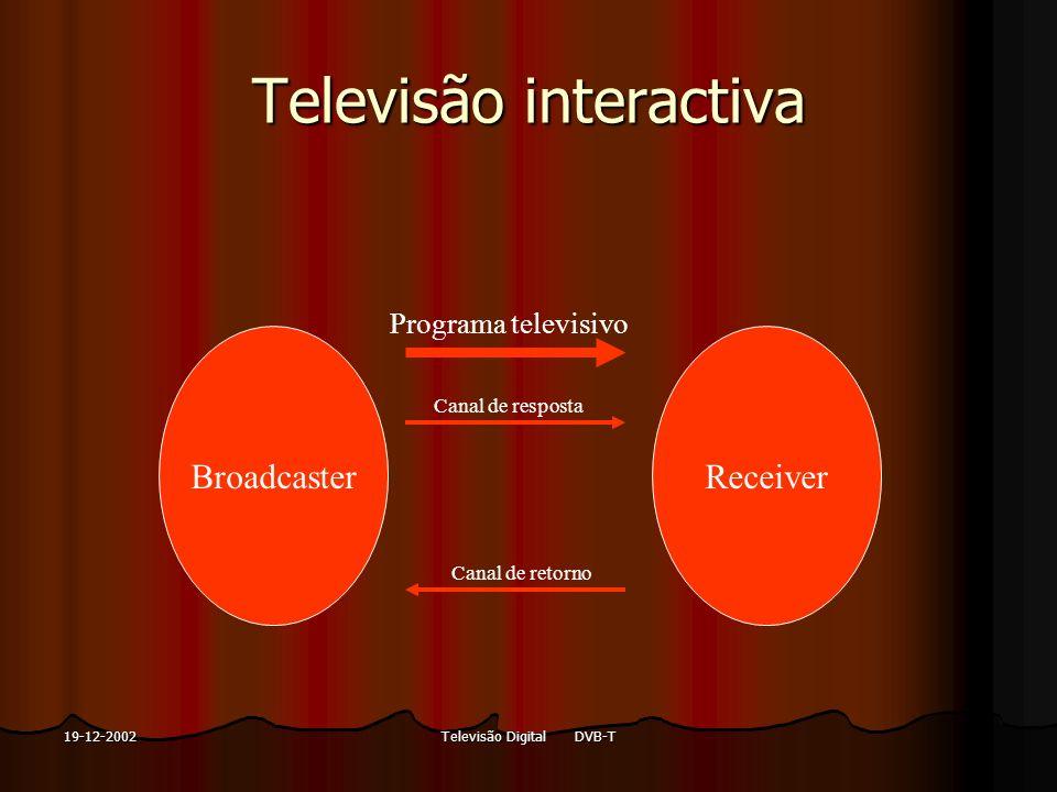Televisão Digital DVB-T19-12-2002 Televisão interactiva BroadcasterReceiver Programa televisivo Canal de resposta Canal de retorno
