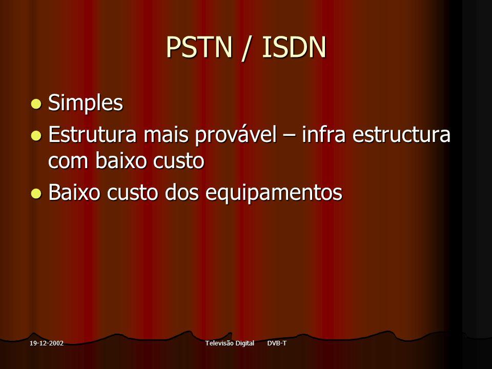 Televisão Digital DVB-T19-12-2002 PSTN / ISDN Simples Simples Estrutura mais provável – infra estructura com baixo custo Estrutura mais provável – inf