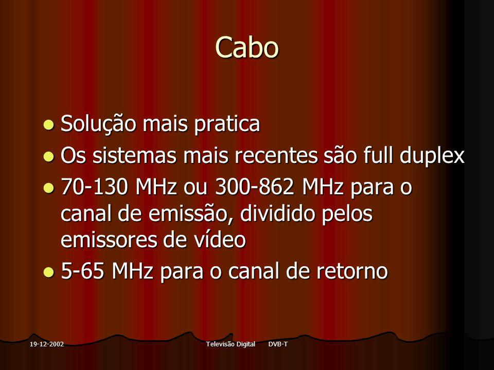 Televisão Digital DVB-T19-12-2002 Cabo Solução mais pratica Solução mais pratica Os sistemas mais recentes são full duplex Os sistemas mais recentes s