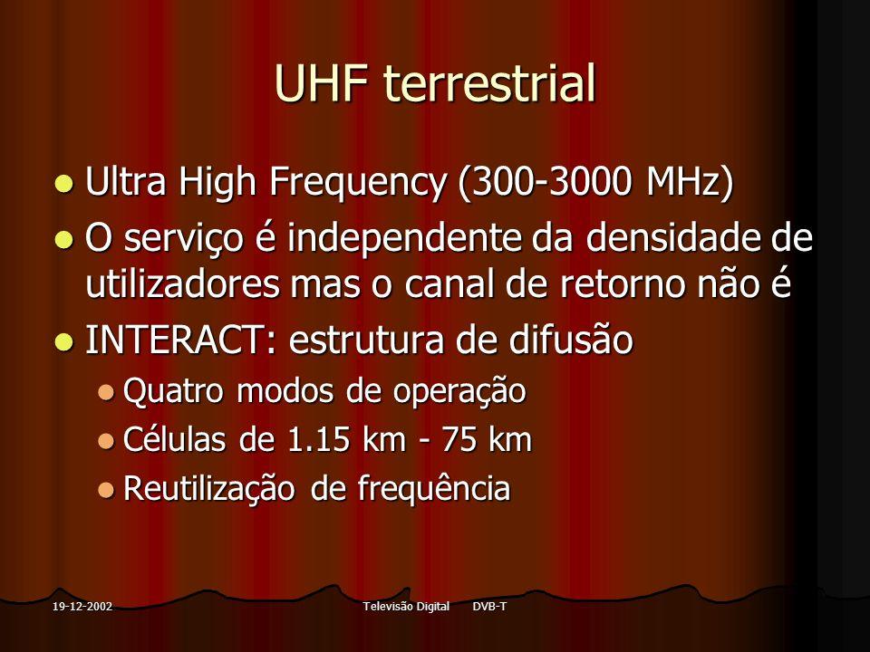 Televisão Digital DVB-T19-12-2002 UHF terrestrial Ultra High Frequency (300-3000 MHz) Ultra High Frequency (300-3000 MHz) O serviço é independente da