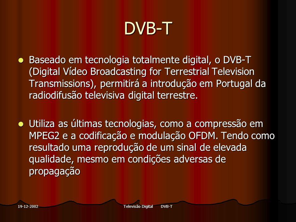 Televisão Digital DVB-T19-12-2002 Cabo Solução mais pratica Solução mais pratica Os sistemas mais recentes são full duplex Os sistemas mais recentes são full duplex 70-130 MHz ou 300-862 MHz para o canal de emissão, dividido pelos emissores de vídeo 70-130 MHz ou 300-862 MHz para o canal de emissão, dividido pelos emissores de vídeo 5-65 MHz para o canal de retorno 5-65 MHz para o canal de retorno
