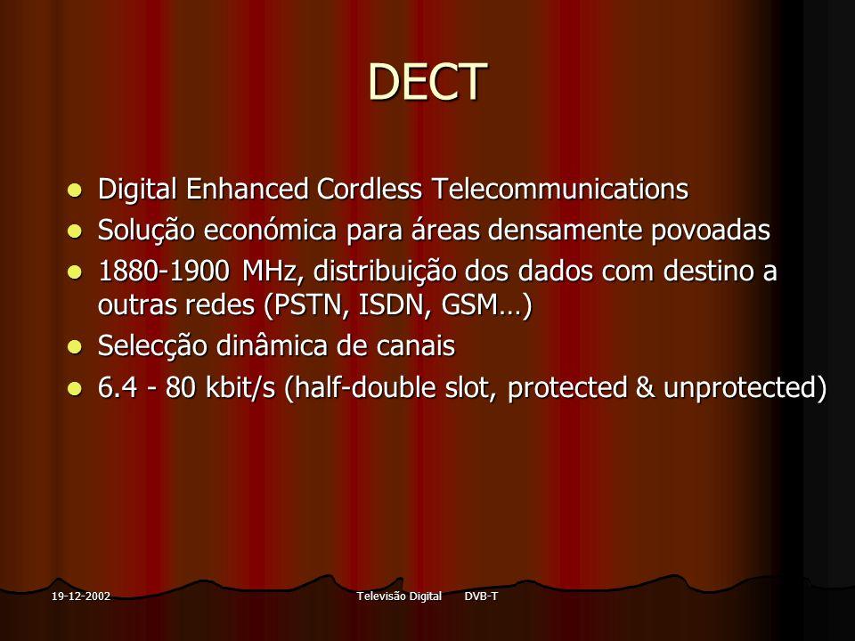 Televisão Digital DVB-T19-12-2002 DECT Digital Enhanced Cordless Telecommunications Digital Enhanced Cordless Telecommunications Solução económica par