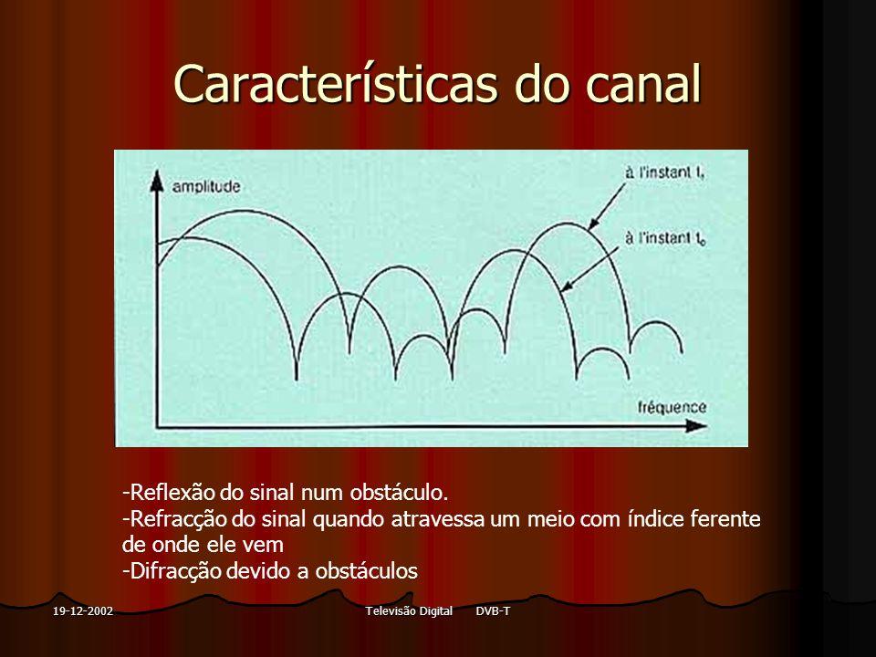 Televisão Digital DVB-T19-12-2002 Características do canal -Reflexão do sinal num obstáculo. -Refracção do sinal quando atravessa um meio com índice f