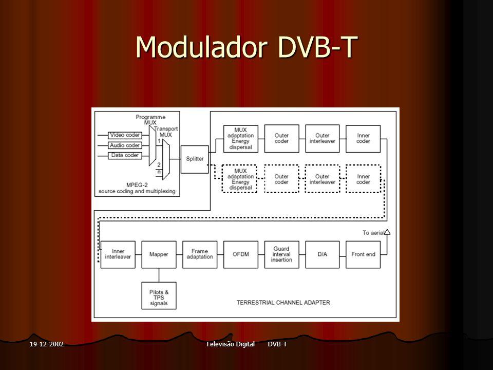 Televisão Digital DVB-T19-12-2002 Propriedades Vantagens O DVBT é compatível, na maioria dos casos, com as instalações de recepção analógicas já existentes.
