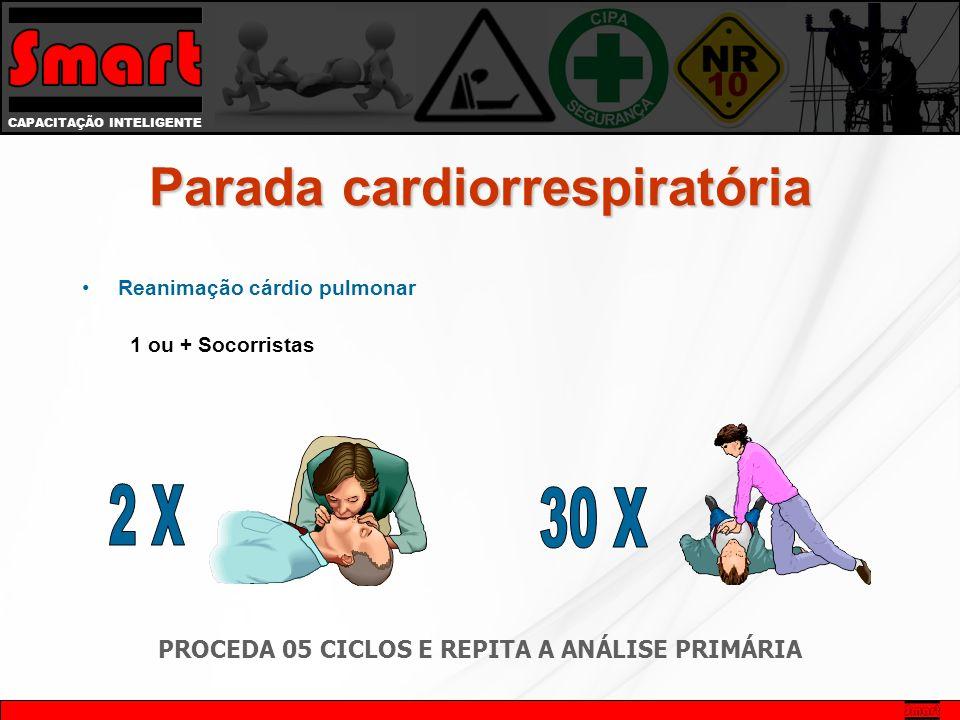 CAPACITAÇÃO INTELIGENTE Reanimação cárdio pulmonar 1 ou + Socorristas PROCEDA 05 CICLOS E REPITA A ANÁLISE PRIMÁRIA Parada cardiorrespiratória