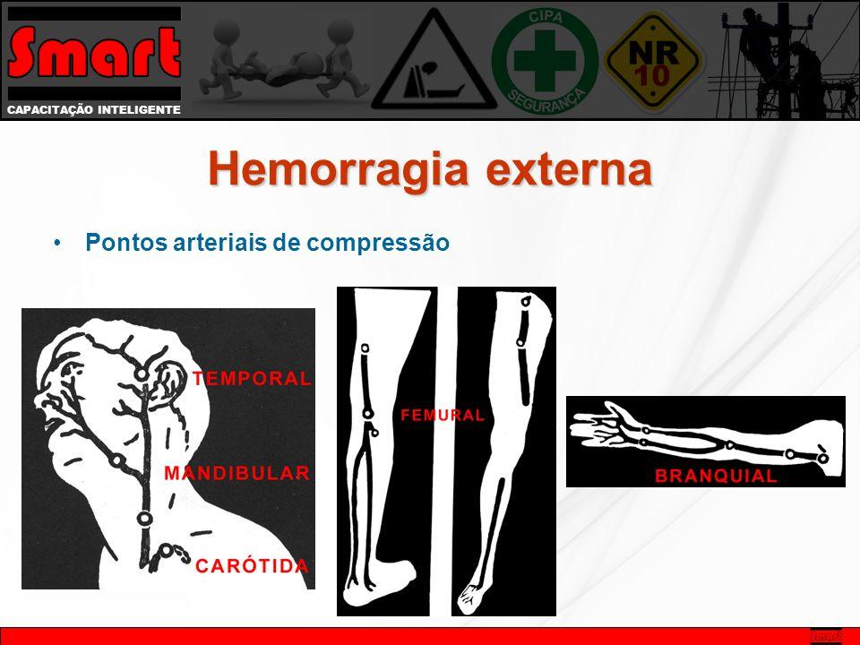 CAPACITAÇÃO INTELIGENTE Pontos arteriais de compressão Hemorragia externa