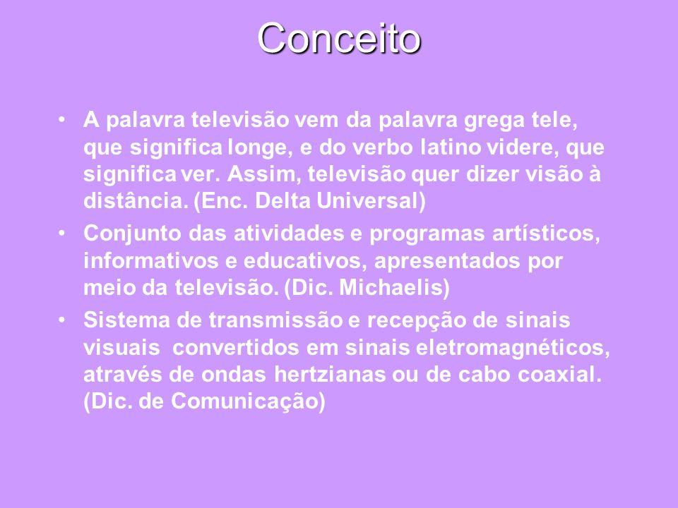 Conceito A palavra televisão vem da palavra grega tele, que significa longe, e do verbo latino videre, que significa ver. Assim, televisão quer dizer