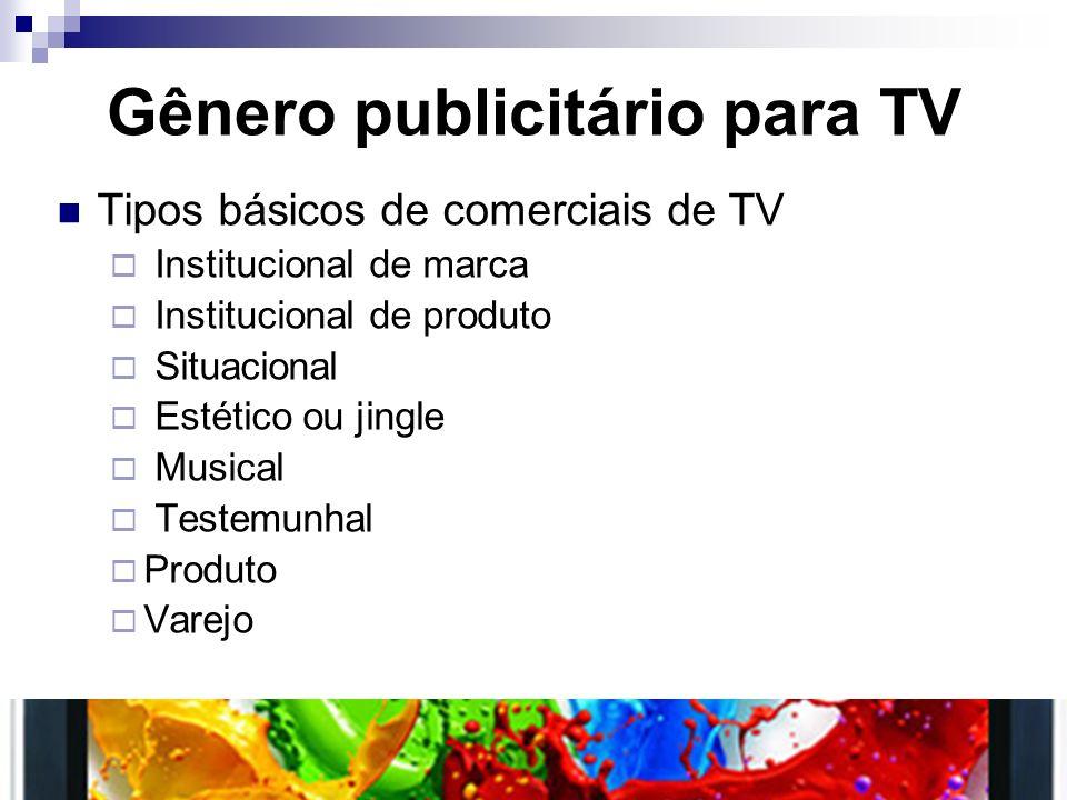 Gênero publicitário para TV Tipos básicos de comerciais de TV Institucional de marca Institucional de produto Situacional Estético ou jingle Musical T