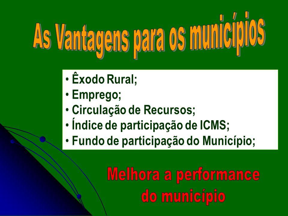 Êxodo Rural; Emprego; Circulação de Recursos; Índice de participação de ICMS; Fundo de participação do Município;