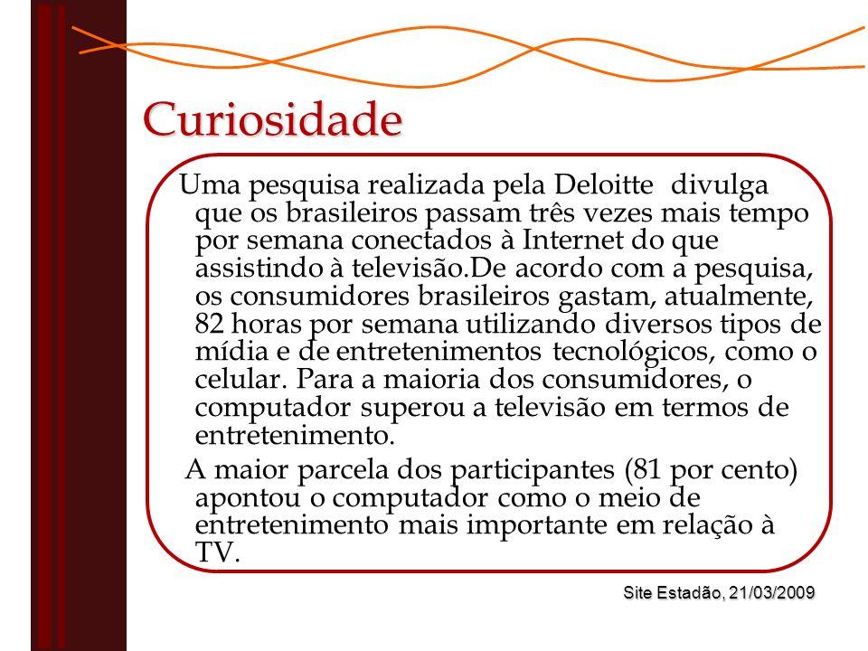 Uma pesquisa realizada pela Deloitte divulga que os brasileiros passam três vezes mais tempo por semana conectados à Internet do que assistindo à televisão.De acordo com a pesquisa, os consumidores brasileiros gastam, atualmente, 82 horas por semana utilizando diversos tipos de mídia e de entretenimentos tecnológicos, como o celular.