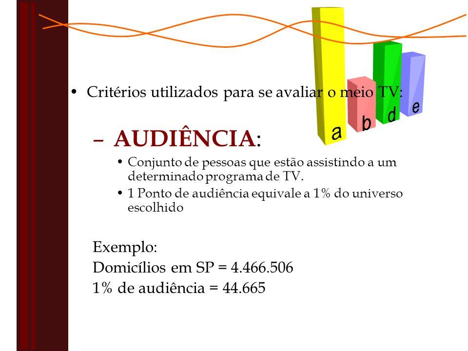 Critérios utilizados para se avaliar o meio TV: – AUDIÊNCIA : Conjunto de pessoas que estão assistindo a um determinado programa de TV.