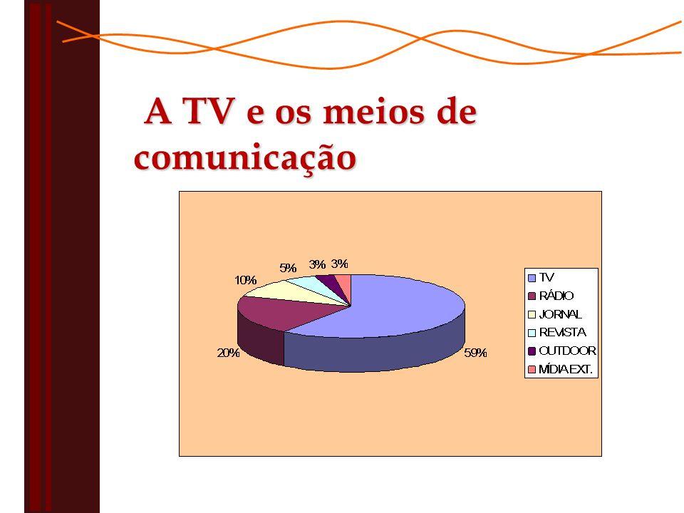 A TV e os meios de comunicação A TV e os meios de comunicação