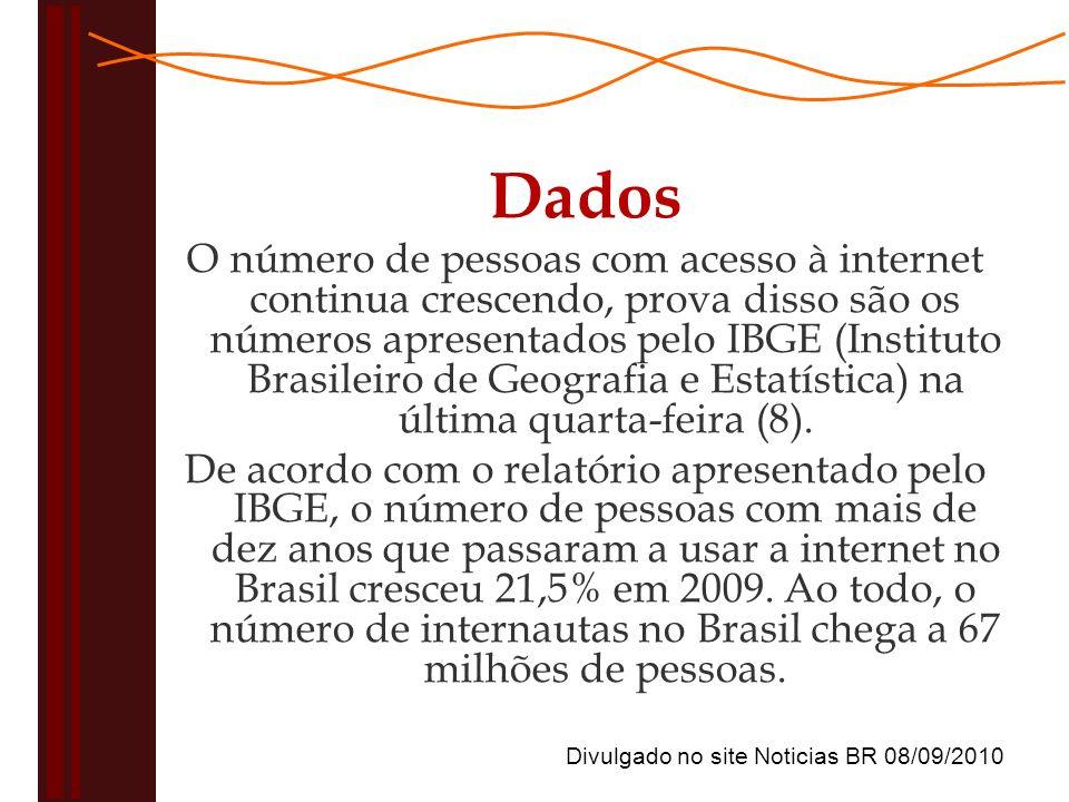 Dados O número de pessoas com acesso à internet continua crescendo, prova disso são os números apresentados pelo IBGE (Instituto Brasileiro de Geografia e Estatística) na última quarta-feira (8).