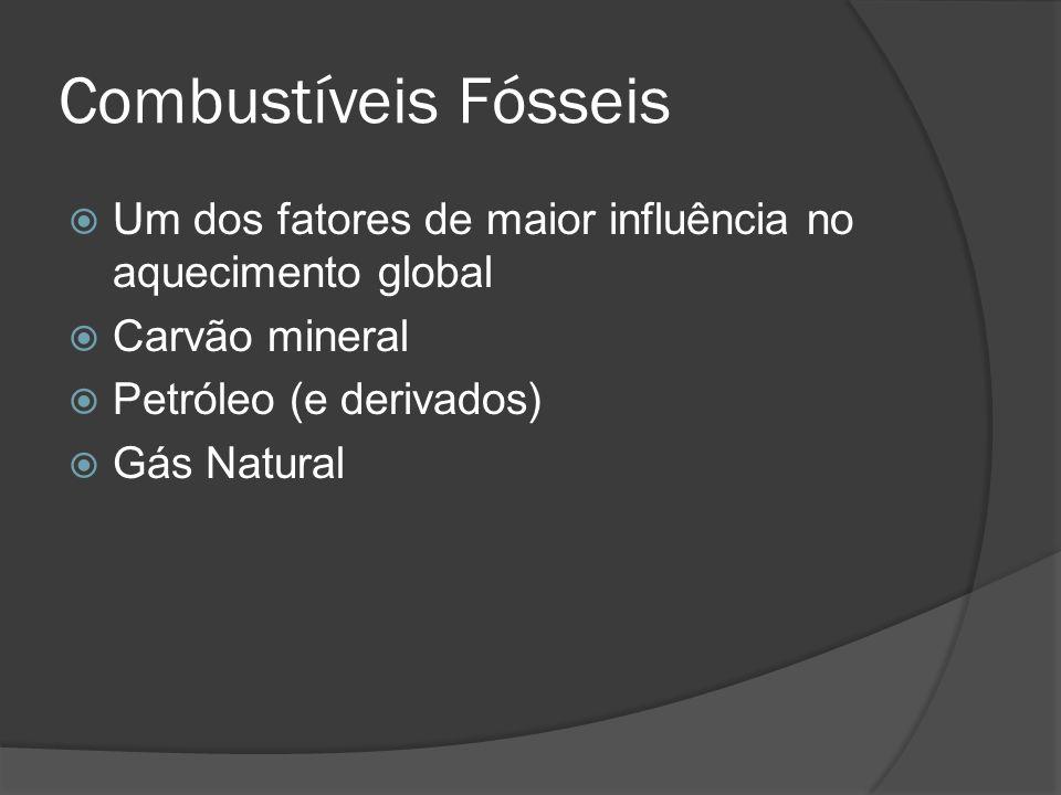 Combustíveis Fósseis Um dos fatores de maior influência no aquecimento global Carvão mineral Petróleo (e derivados) Gás Natural