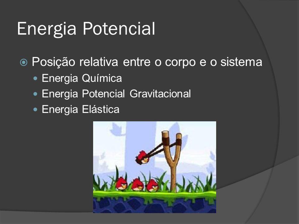 Energia Potencial Posição relativa entre o corpo e o sistema Energia Química Energia Potencial Gravitacional Energia Elástica