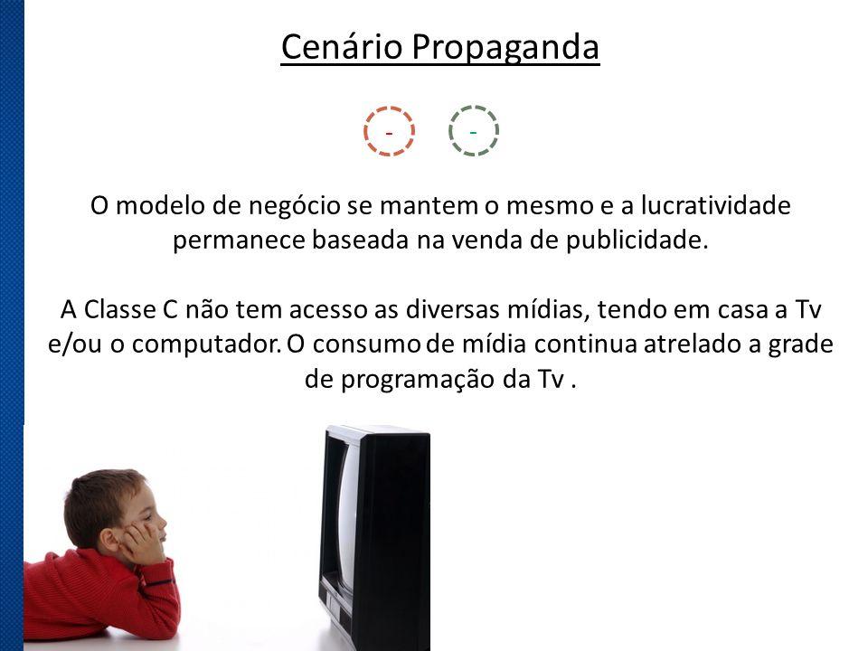Cenário Propaganda O modelo de negócio se mantem o mesmo e a lucratividade permanece baseada na venda de publicidade. A Classe C não tem acesso as div