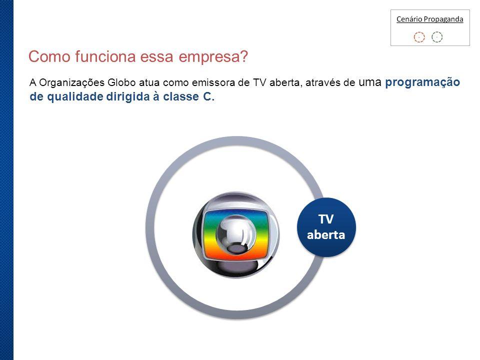 A Organizações Globo atua como emissora de TV aberta, através de uma programação de qualidade dirigida à classe C. Como funciona essa empresa? TV aber