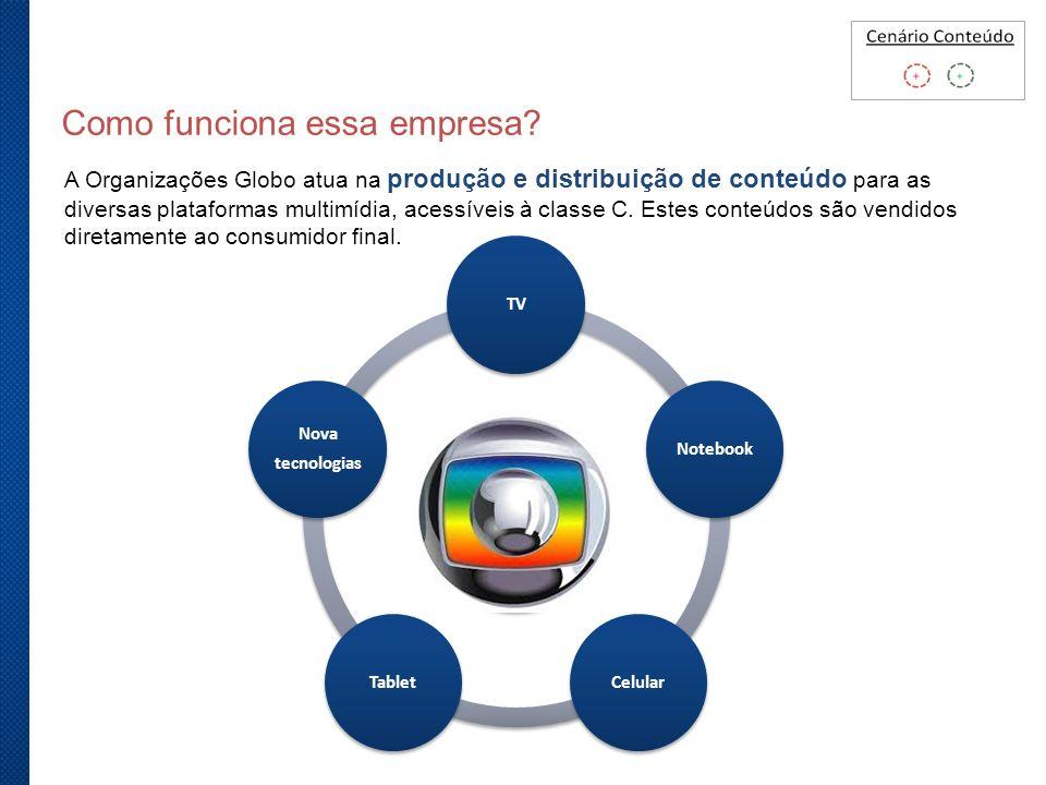 TVNotebookCelularTablet Nova tecnologias A Organizações Globo atua na produção e distribuição de conteúdo para as diversas plataformas multimídia, ace