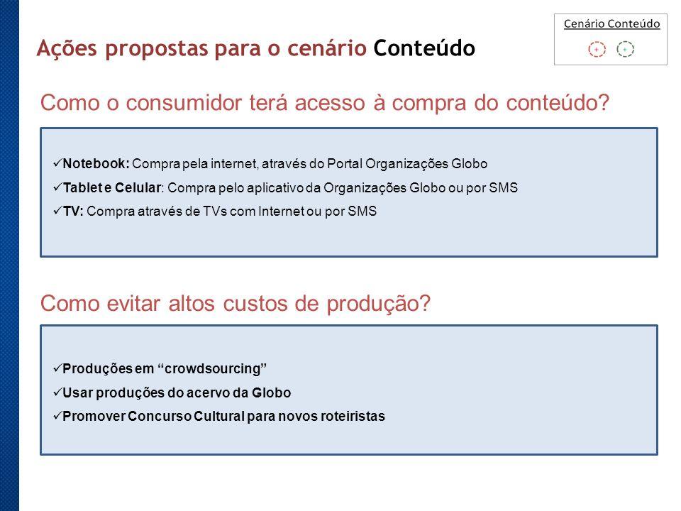 Como o consumidor terá acesso à compra do conteúdo? Notebook: Compra pela internet, através do Portal Organizações Globo Tablet e Celular: Compra pelo