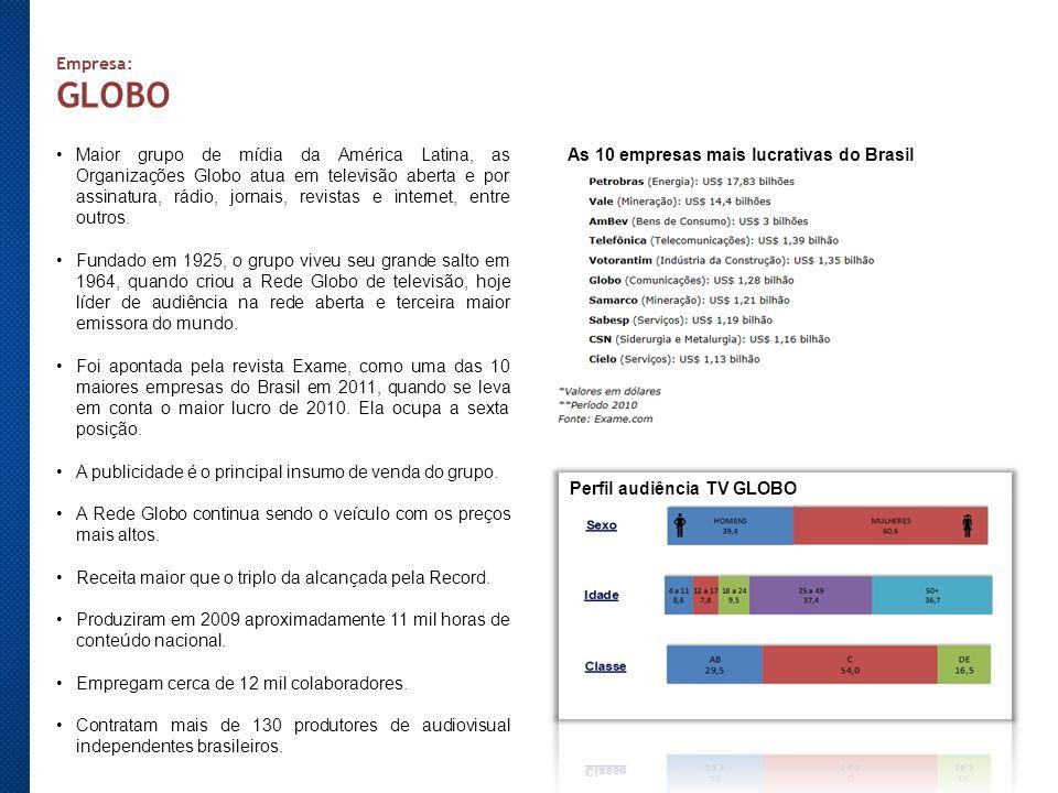 TVNotebookCelularTablet Nova tecnologias A Organizações Globo atua na produção e distribuição de conteúdo para as diversas plataformas multimídia, acessíveis à classe C.