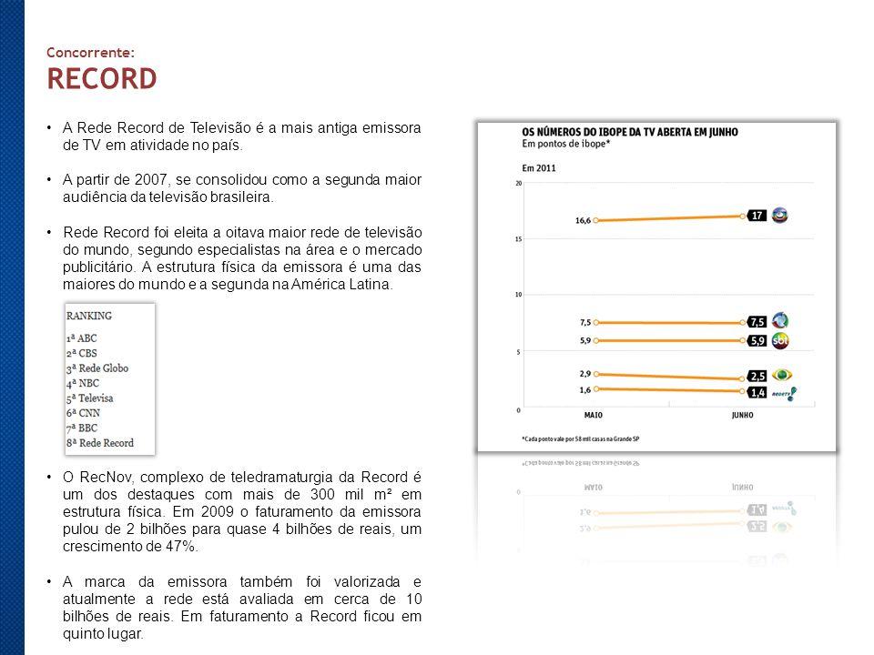 Público-alvo: CLASSE C De acordo com a pesquisa nacional de amostragem por domicílio (PNAD), do instituto brasileiro de geografia e estatística (IBGE), 29 milhões de pessoas ingressaram na classe C (renda familiar bruta de R$ 1.126 a R$ 4.854) entre 2003 e 2009, um crescimento de 34,3%.