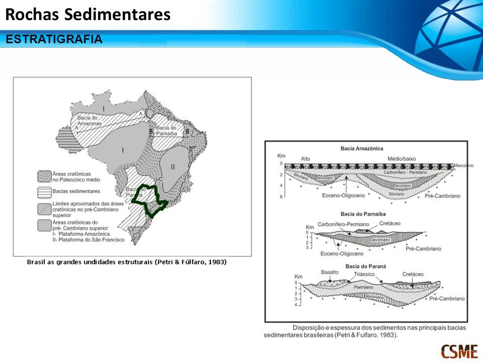Rochas Sedimentares ESTRATIGRAFIA