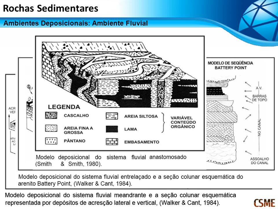 Rochas Sedimentares Ambientes Deposicionais: Ambiente Fluvial