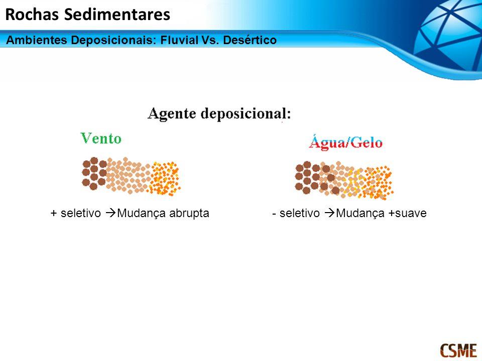 Rochas Sedimentares Ambientes Deposicionais: Fluvial Vs. Desértico + seletivo Mudança abrupta - seletivo Mudança +suave