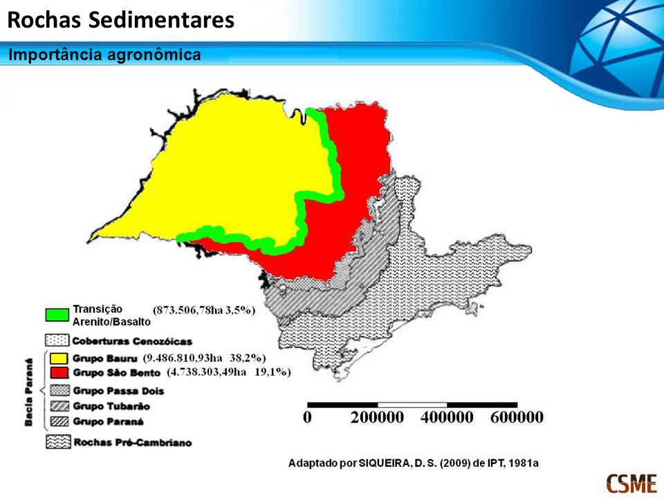Rochas Sedimentares Importância agronômica