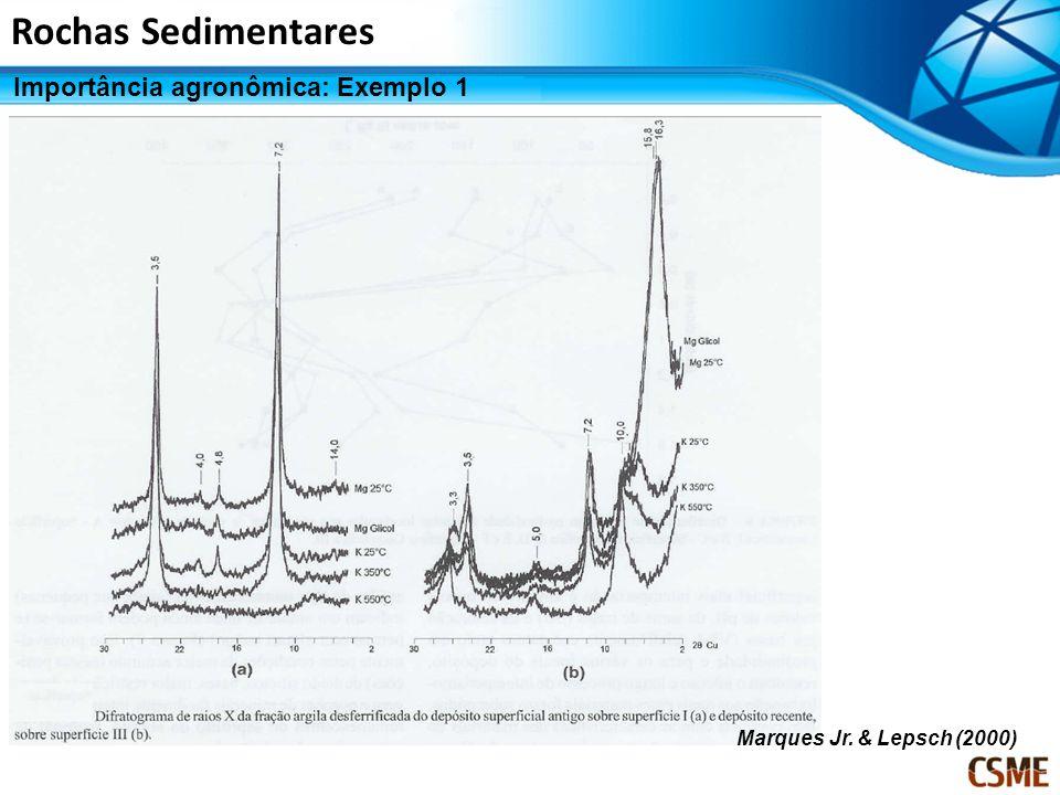 Rochas Sedimentares Importância agronômica: Exemplo 1 Marques Jr. & Lepsch (2000)