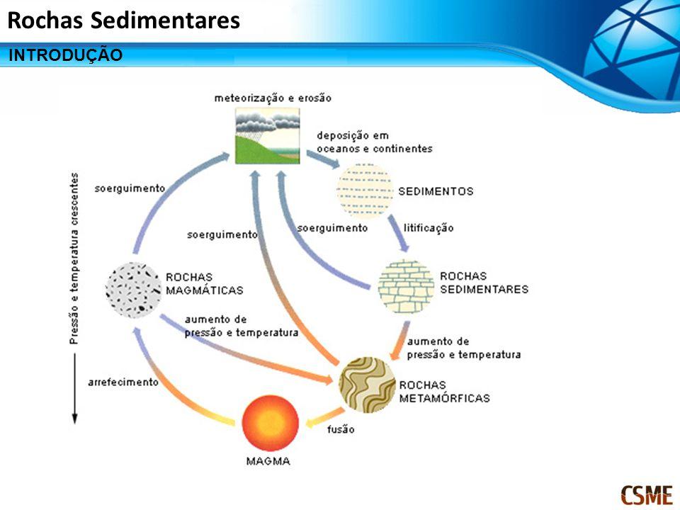 Rochas Sedimentares INTRODUÇÃO