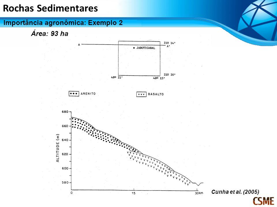 Rochas Sedimentares Importância agronômica: Exemplo 2 Área: 93 ha Cunha et al. (2005)