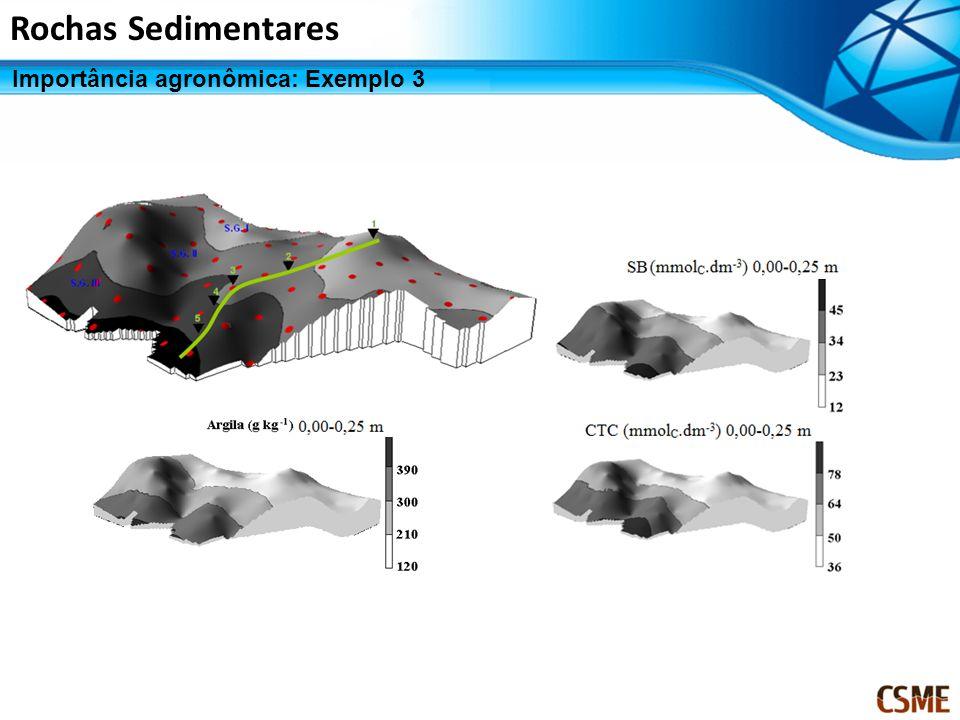 Rochas Sedimentares Importância agronômica: Exemplo 3