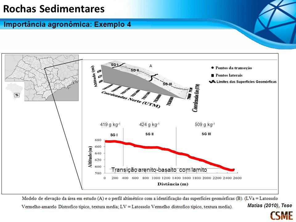 Rochas Sedimentares Importância agronômica: Exemplo 4 419 g kg -1 424 g kg -1 509 g kg -1 Transição arenito-basalto com lamito Matias (2010), Tese