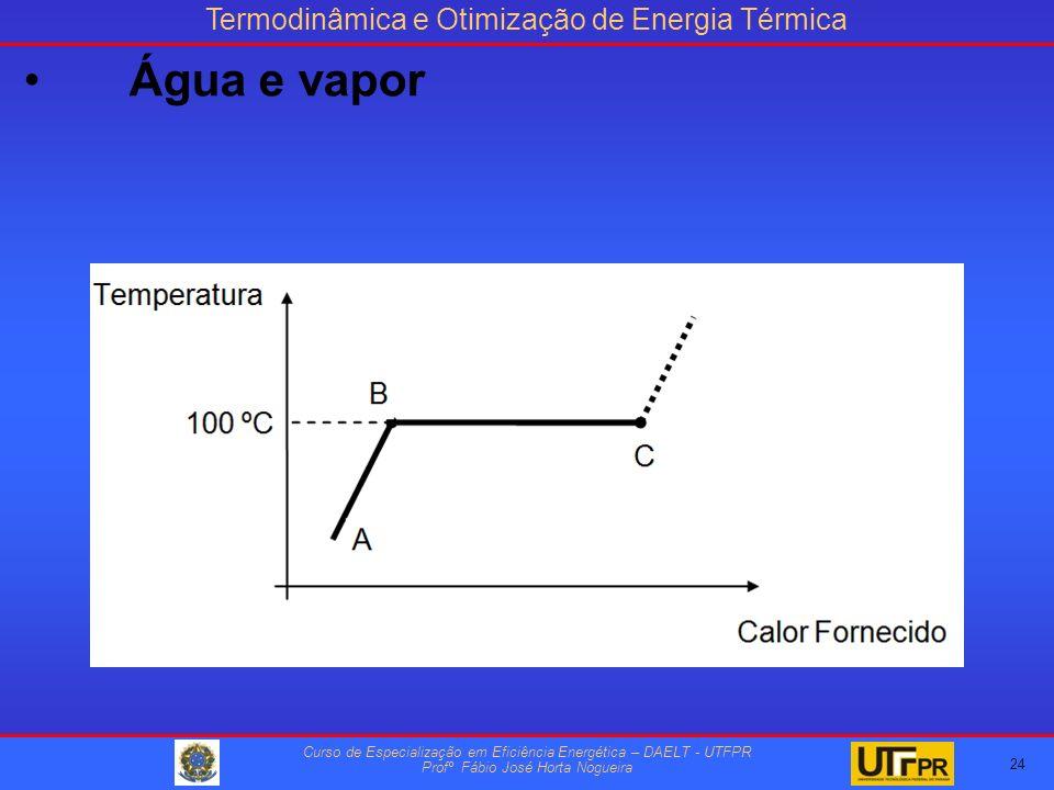 Termodinâmica e Otimização de Energia Térmica Curso de Especialização em Eficiência Energética – DAELT - UTFPR Profº Fábio José Horta Nogueira 24 Água e vapor