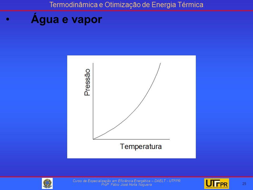 Termodinâmica e Otimização de Energia Térmica Curso de Especialização em Eficiência Energética – DAELT - UTFPR Profº Fábio José Horta Nogueira 25 Água e vapor
