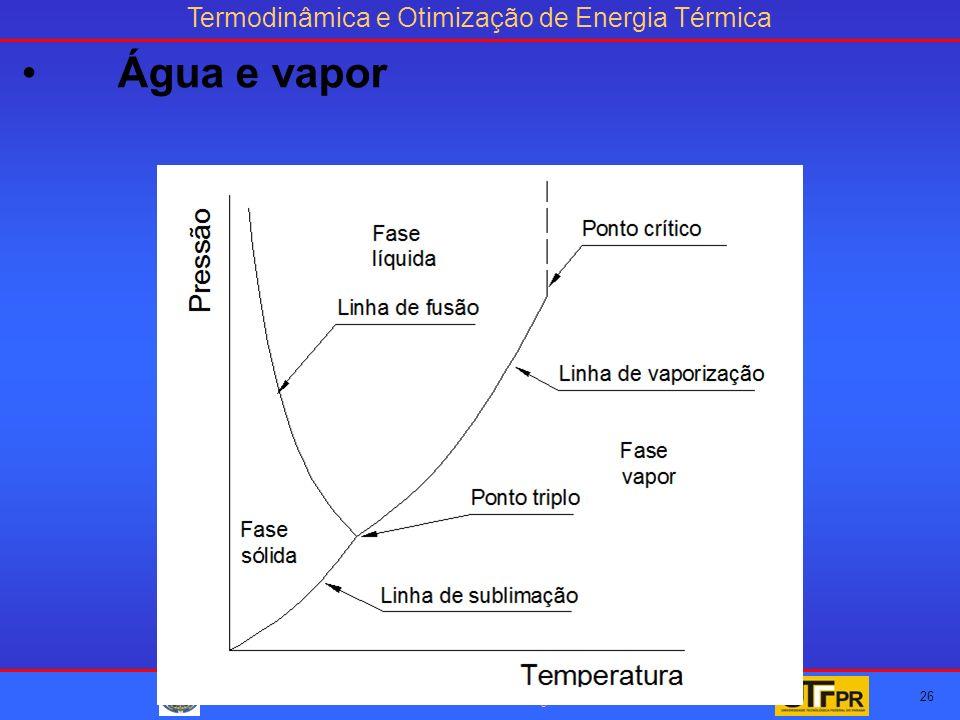Termodinâmica e Otimização de Energia Térmica Curso de Especialização em Eficiência Energética – DAELT - UTFPR Profº Fábio José Horta Nogueira 26 Água e vapor