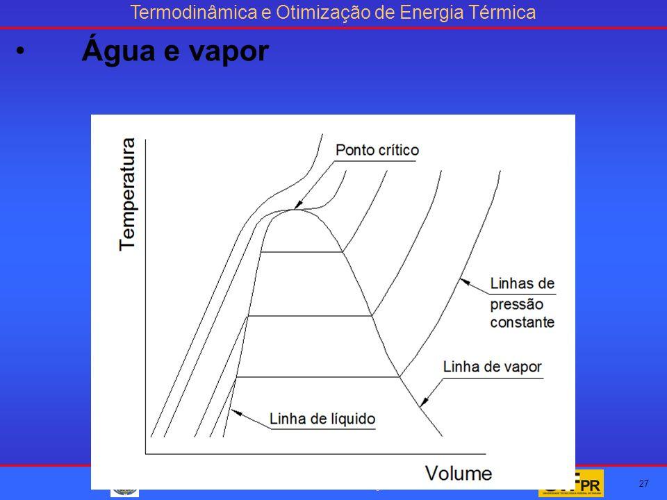Termodinâmica e Otimização de Energia Térmica Curso de Especialização em Eficiência Energética – DAELT - UTFPR Profº Fábio José Horta Nogueira 27 Água e vapor