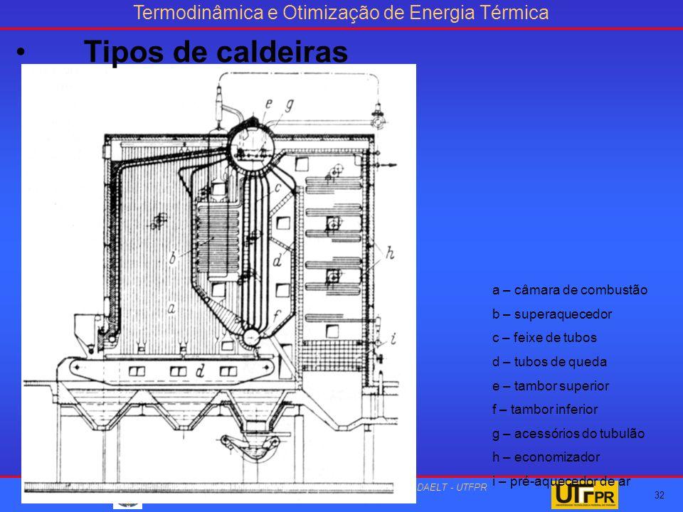 Termodinâmica e Otimização de Energia Térmica Curso de Especialização em Eficiência Energética – DAELT - UTFPR Profº Fábio José Horta Nogueira a – câmara de combustão b – superaquecedor c – feixe de tubos d – tubos de queda e – tambor superior f – tambor inferior g – acessórios do tubulão h – economizador i – pré-aquecedor de ar 32 Tipos de caldeiras