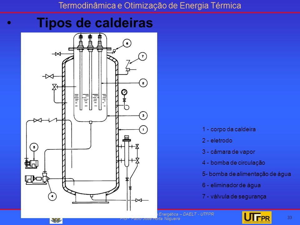 Termodinâmica e Otimização de Energia Térmica Curso de Especialização em Eficiência Energética – DAELT - UTFPR Profº Fábio José Horta Nogueira 1 - corpo da caldeira 2 - eletrodo 3 - câmara de vapor 4 - bomba de circulação 5- bomba de alimentação de água 6 - eliminador de água 7 - válvula de segurança 33 Tipos de caldeiras