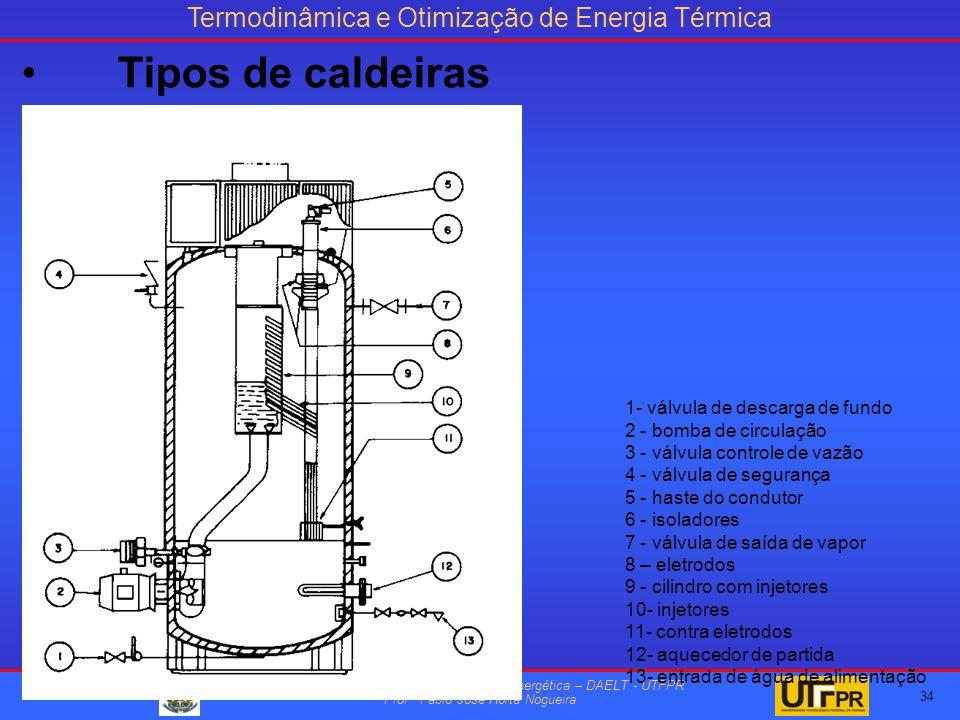 Termodinâmica e Otimização de Energia Térmica Curso de Especialização em Eficiência Energética – DAELT - UTFPR Profº Fábio José Horta Nogueira 1- válvula de descarga de fundo 2 - bomba de circulação 3 - válvula controle de vazão 4 - válvula de segurança 5 - haste do condutor 6 - isoladores 7 - válvula de saída de vapor 8 – eletrodos 9 - cilindro com injetores 10- injetores 11- contra eletrodos 12- aquecedor de partida 13- entrada de água de alimentação 34 Tipos de caldeiras
