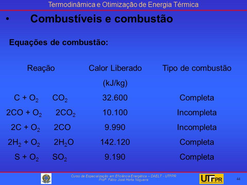 Termodinâmica e Otimização de Energia Térmica Curso de Especialização em Eficiência Energética – DAELT - UTFPR Profº Fábio José Horta Nogueira Equações de combustão: Reação Calor Liberado (kJ/kg) Tipo de combustão C + O 2 CO 2 32.600Completa 2CO + O 2 2CO 2 10.100Incompleta 2C + O 2 2CO9.990Incompleta 2H 2 + O 2 2H 2 O142.120Completa S + O 2 SO 2 9.190Completa 44 Combustíveis e combustão