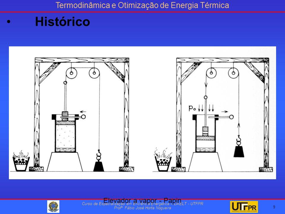Termodinâmica e Otimização de Energia Térmica Curso de Especialização em Eficiência Energética – DAELT - UTFPR Profº Fábio José Horta Nogueira 10 Miners Friend - Thomas Savery Histórico