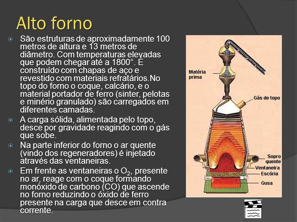 Alto forno São estruturas de aproximadamente 100 metros de altura e 13 metros de diâmetro. Com temperaturas elevadas que podem chegar até a 1800°. É c