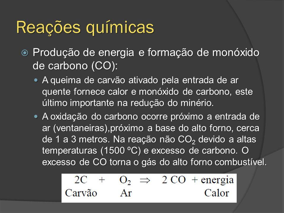 Reações químicas Produção de energia e formação de monóxido de carbono (CO): Produção de energia e formação de monóxido de carbono (CO): A queima de c