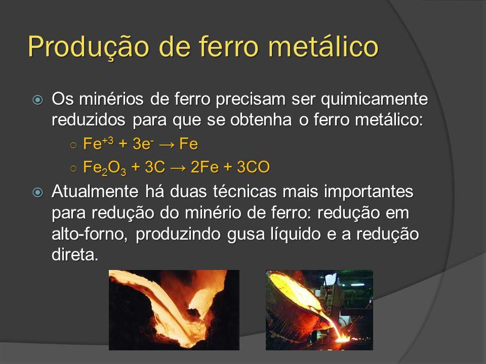 Produção de ferro metálico Os minérios de ferro precisam ser quimicamente reduzidos para que se obtenha o ferro metálico: Os minérios de ferro precisa